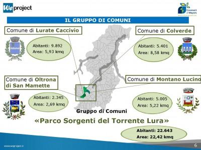 Patto-dei-Sindaci_Parco-Sorgenti-Torrente-Lura