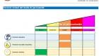 Piano-di-Emergenza-Comunale-Cunardo-pericoli-sintesi