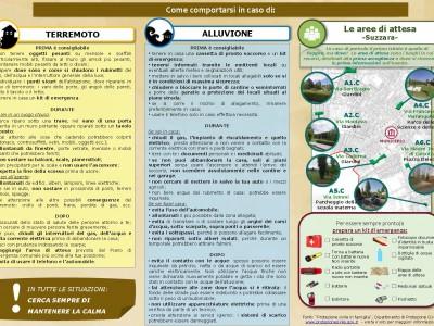 Piano-di-Emergenza-brochure-Suzzara-retro
